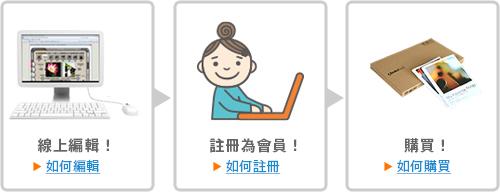 taiwan_blog_step