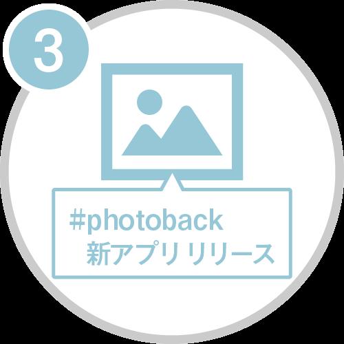 ③写真をInstagramにてアップロードし、指定のハッシュタグをつける