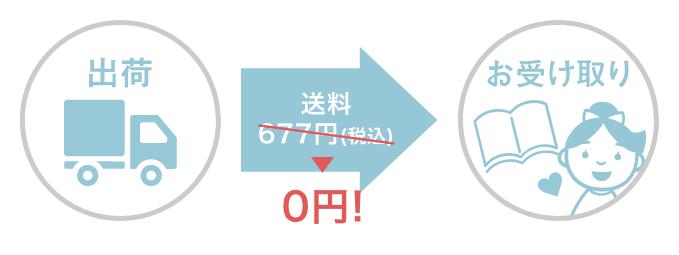 通常便の送料は677円(税込)かかるところが0円!